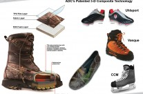 ADC's Patented 3-D Composite Technology